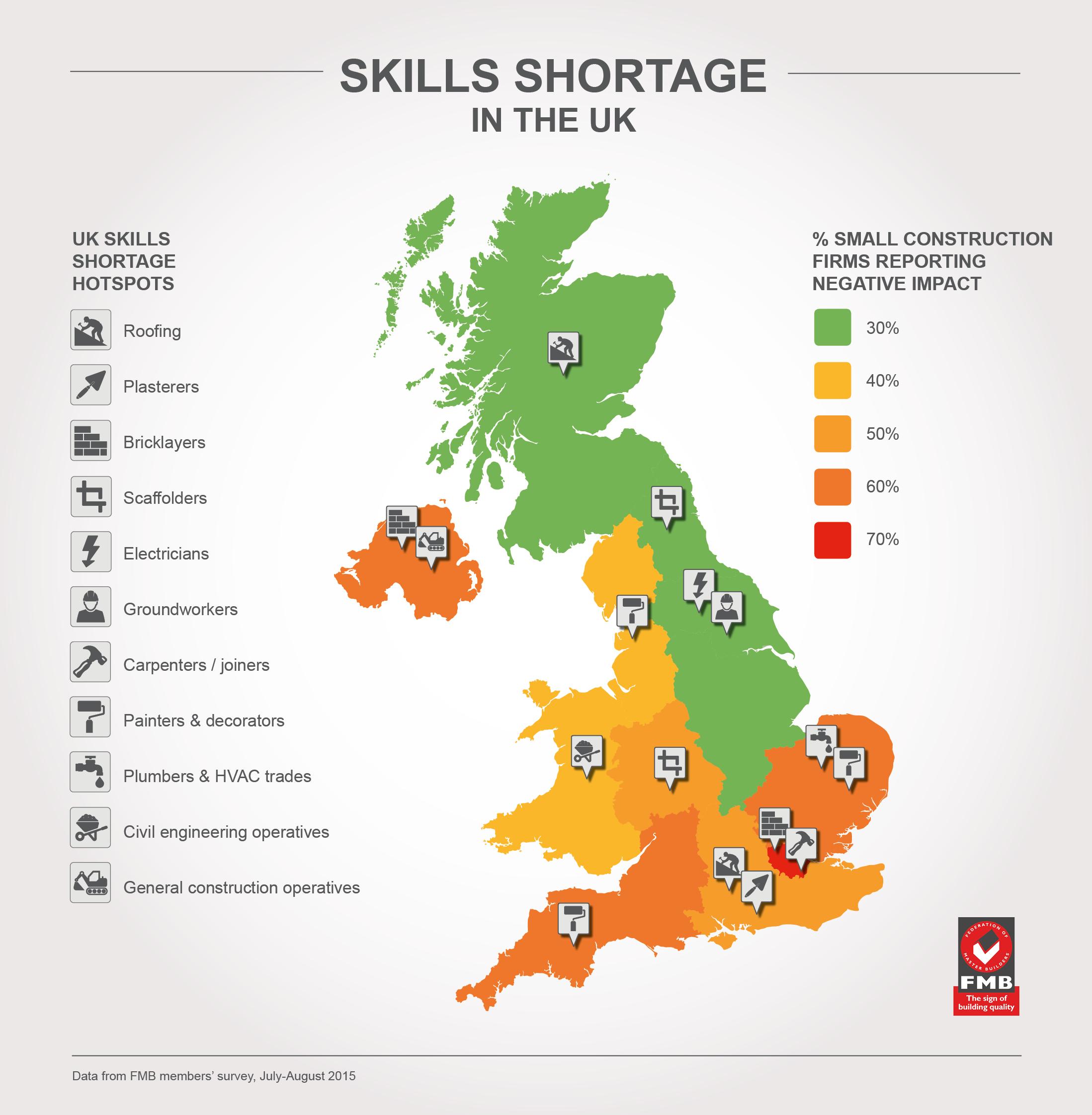 UK Skills Shortage