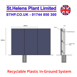 Recyclable Plastic In-Ground System